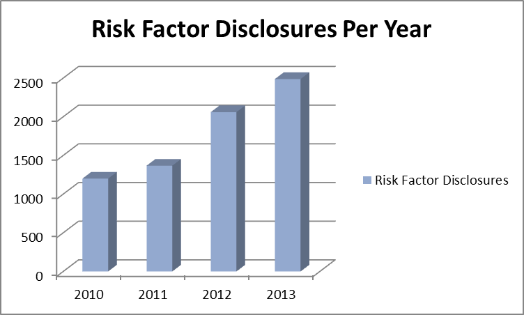 Risk Factor Disclosures