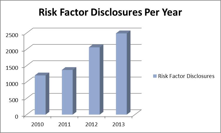Risk Factor Disclosures
