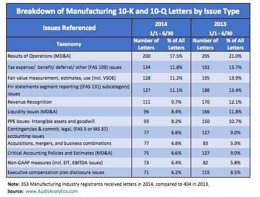 Table 1_2014 Industry Breakdown copy