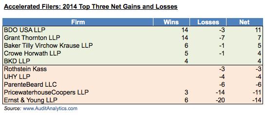 AF 2014 Wins and Losses copy