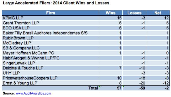 LAF 2014 Wins and Losses copy