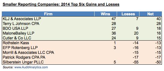 SRC 2014 Wins and Losses copy