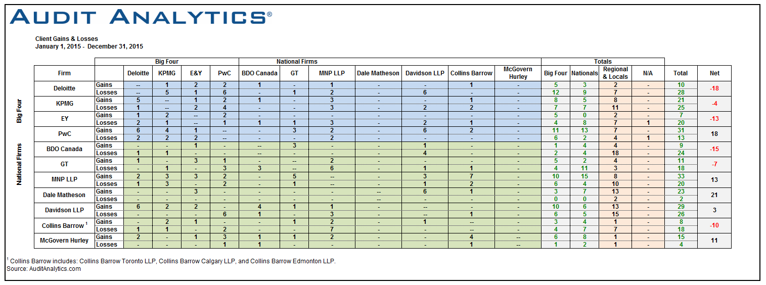 Table 1_Wins and Losses