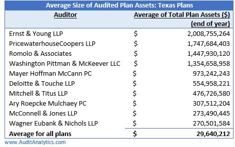 TX assets