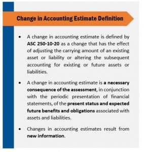 Change in Accounting Estimate Definition